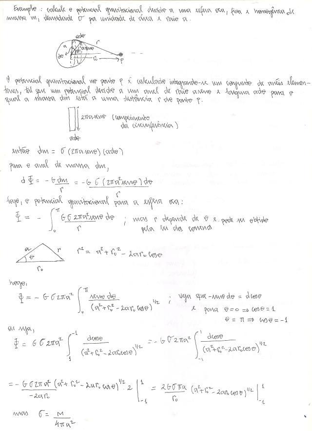 potencial gravitacional de uma esfera oca