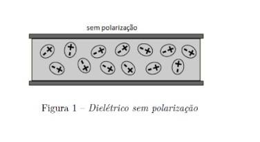 polarizaçao
