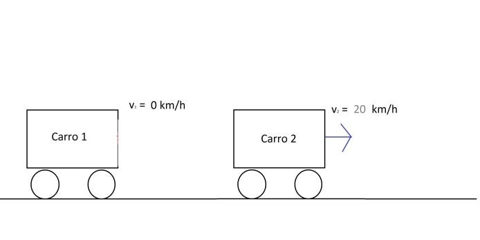 carro 1 carro 2 - etapa 2