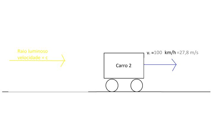luz carro 1
