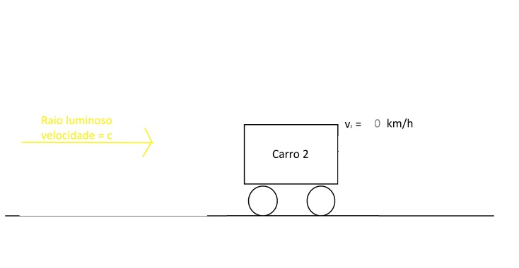 luz carro 2